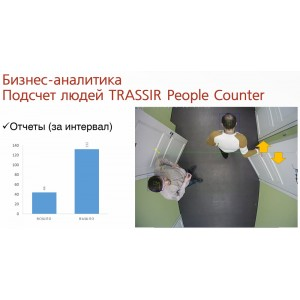 TRASSIR People Counter